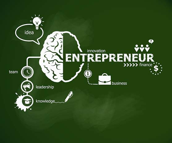 concept & Types of Entrepreneurship
