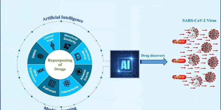 IIT Roorkee scientists predict FDA-approved commercial drugs through AI to tackle COVID-19